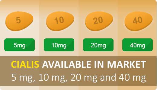 Cialis available in market 5 mg, 10 mg, 20 mg and 40 mg